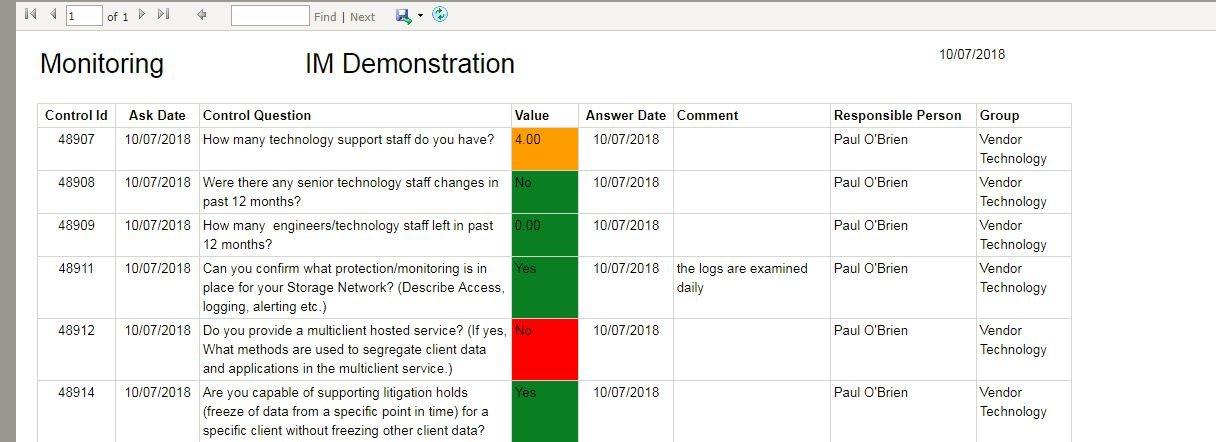 Monitoring-report